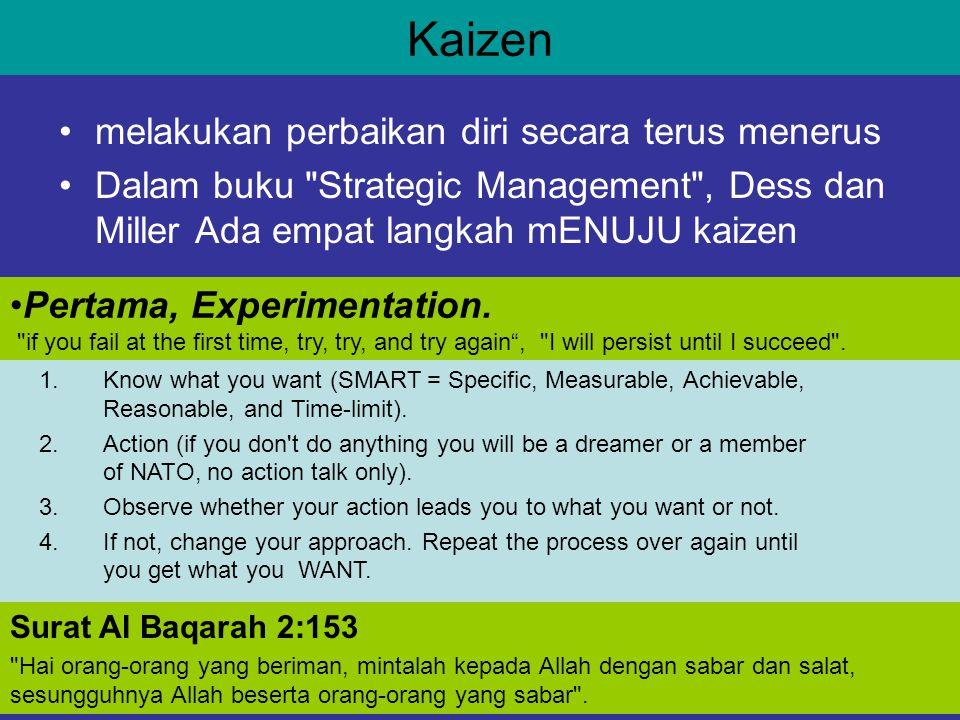 Kaizen melakukan perbaikan diri secara terus menerus