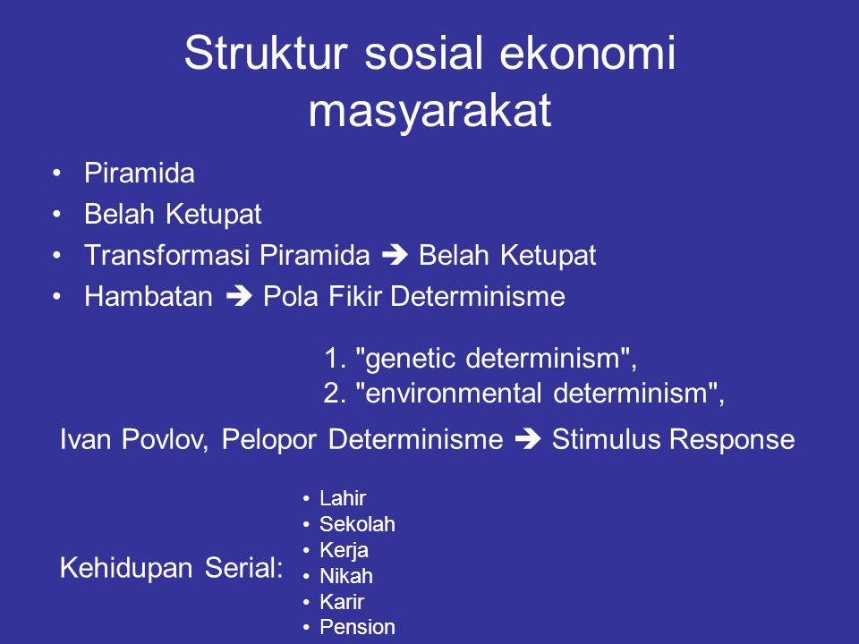 Struktur sosial ekonomi masyarakat