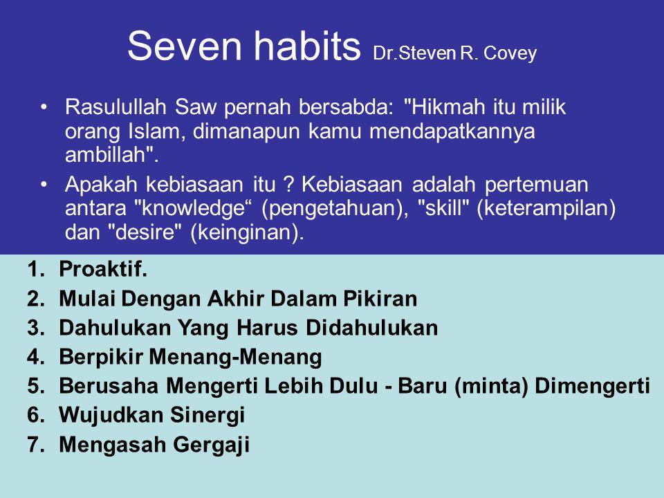 Seven habits Dr.Steven R. Covey