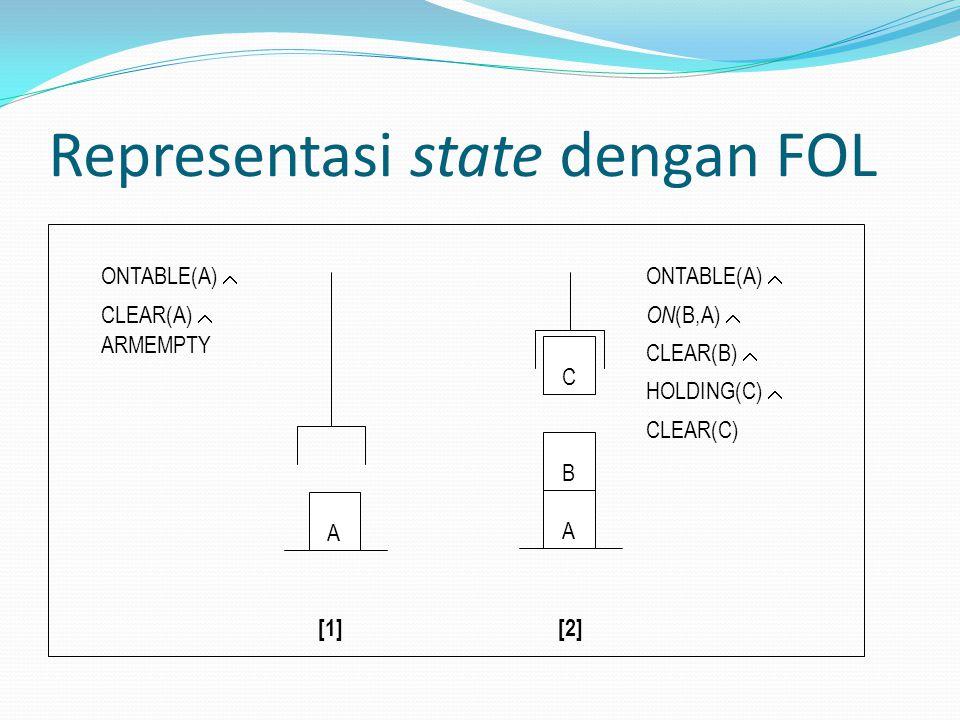 Representasi state dengan FOL