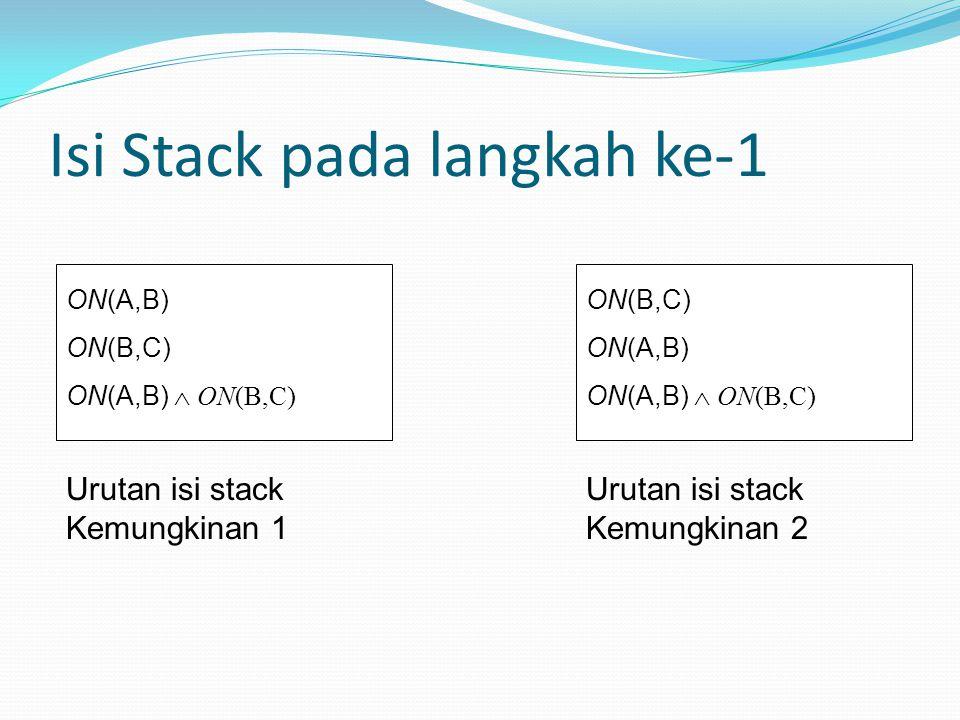 Isi Stack pada langkah ke-1