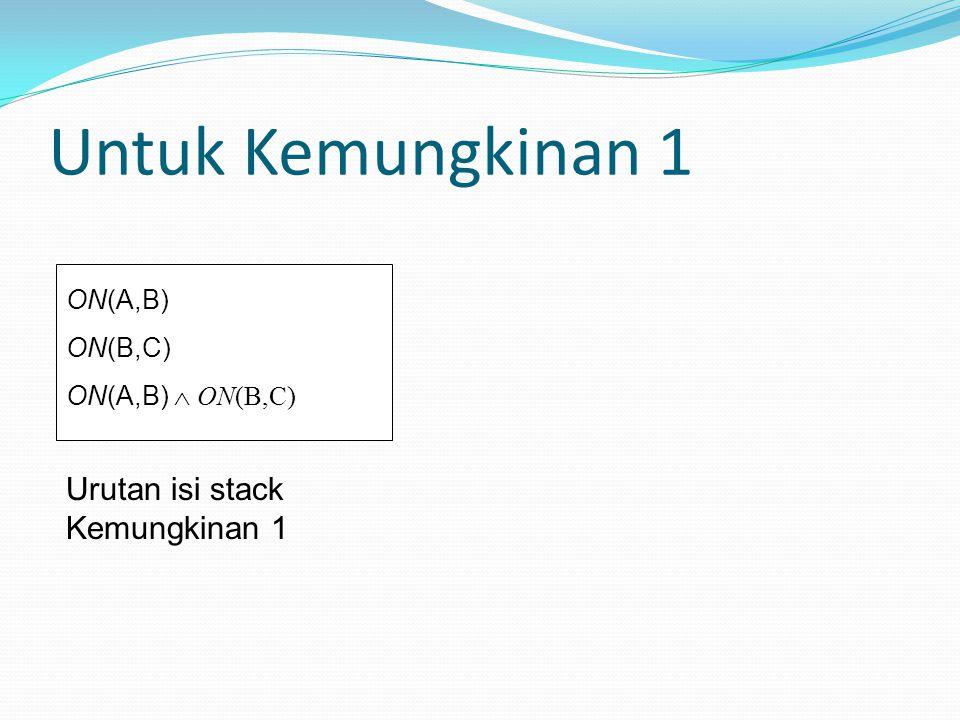 Untuk Kemungkinan 1 Urutan isi stack Kemungkinan 1 ON(A,B) ON(B,C)