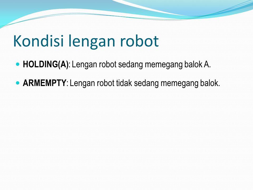 Kondisi lengan robot HOLDING(A): Lengan robot sedang memegang balok A.