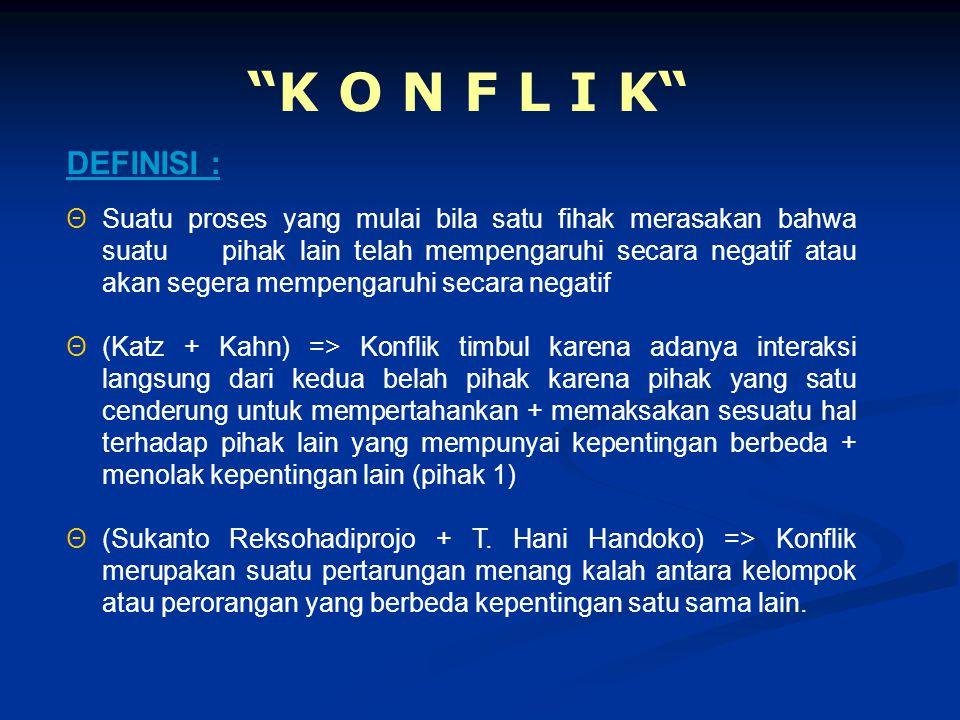 K O N F L I K DEFINISI :