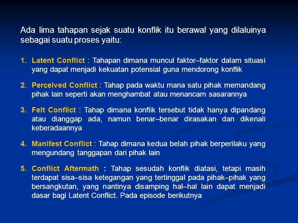 Ada lima tahapan sejak suatu konflik itu berawal yang dilaluinya sebagai suatu proses yaitu: