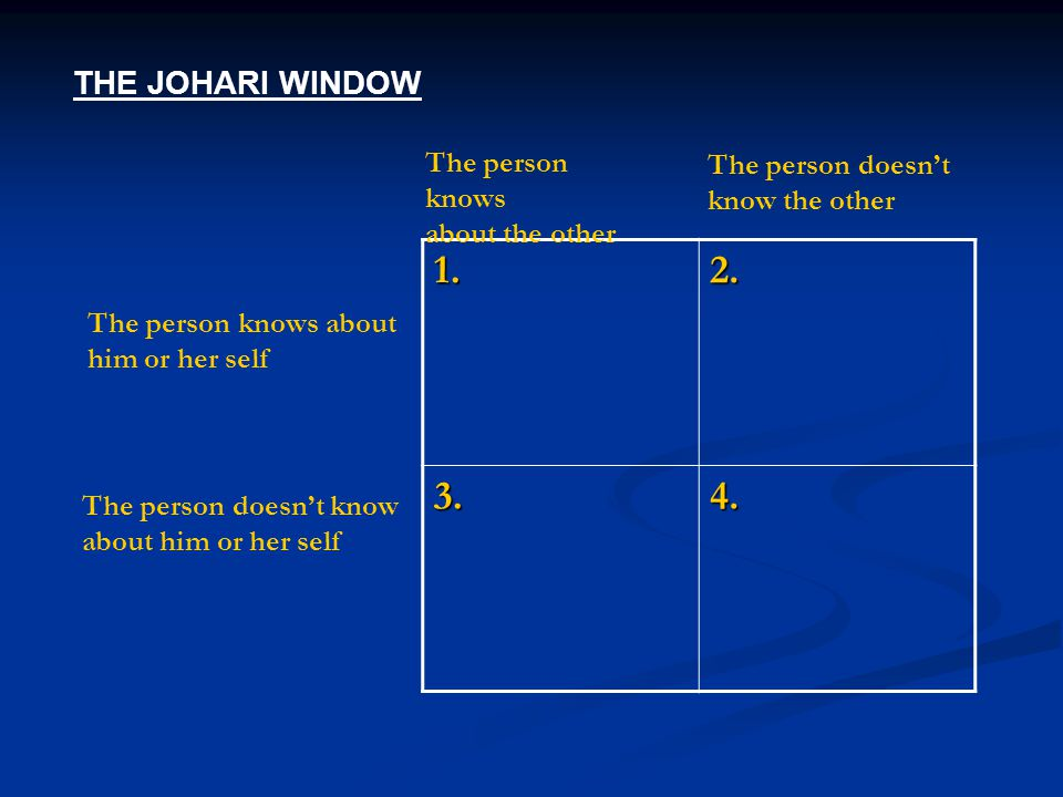 1. 2. 3. 4. THE JOHARI WINDOW The person knows The person doesn't