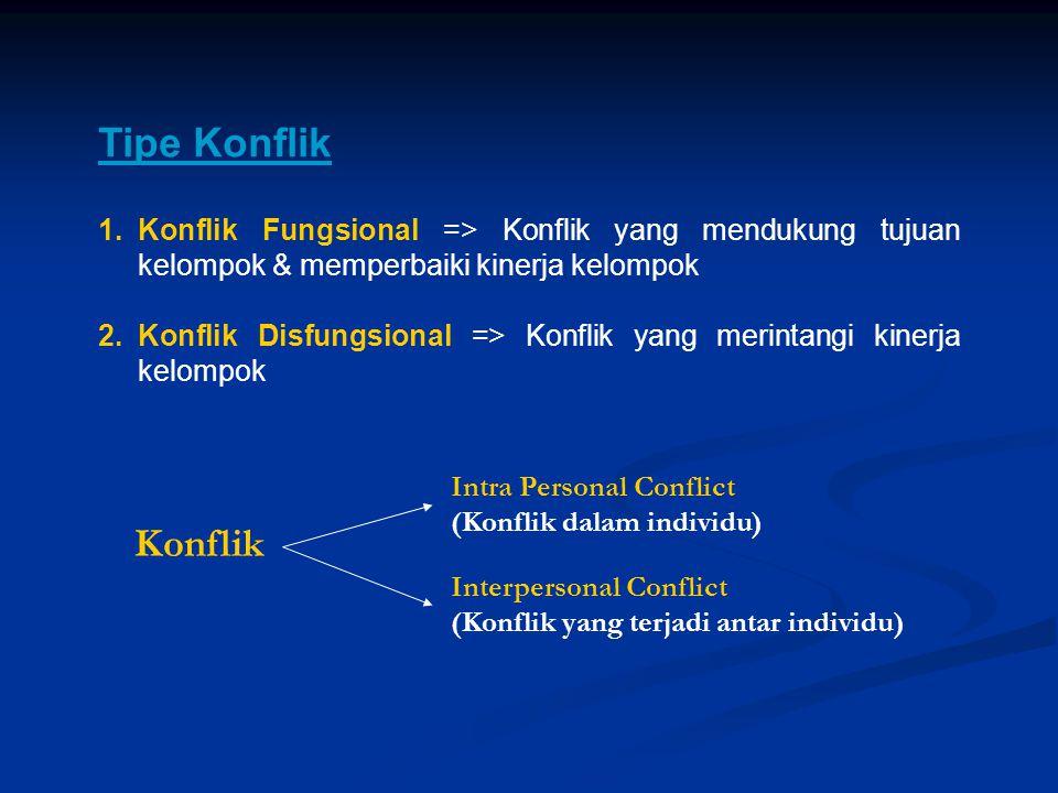 Tipe Konflik Konflik Fungsional => Konflik yang mendukung tujuan kelompok & memperbaiki kinerja kelompok.