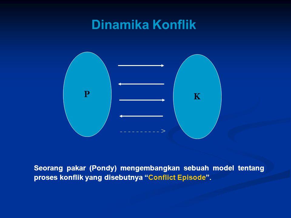 Dinamika Konflik P K - - - - - - - - - - >