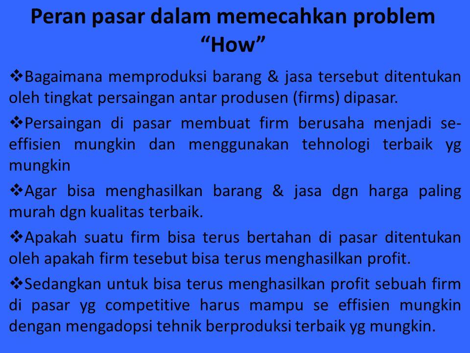 Peran pasar dalam memecahkan problem How