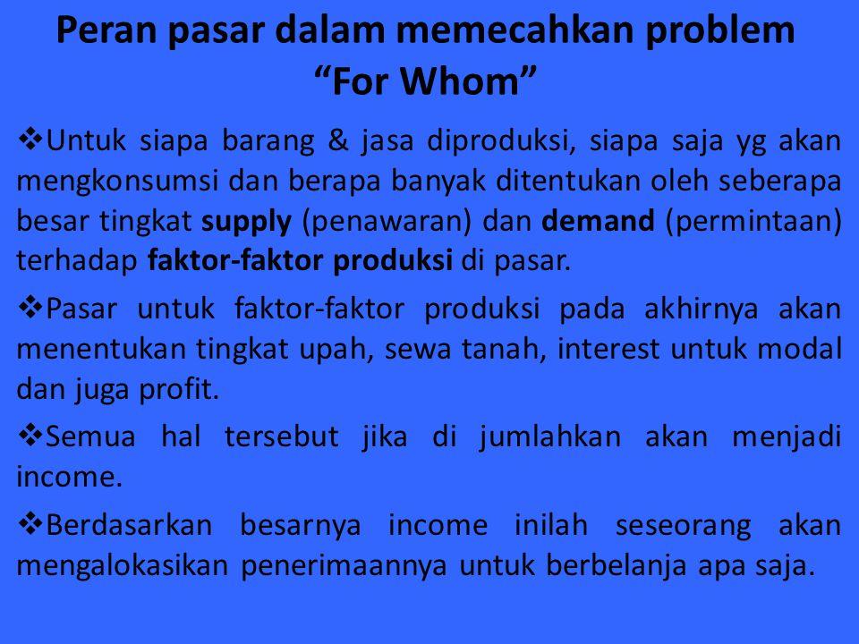 Peran pasar dalam memecahkan problem For Whom