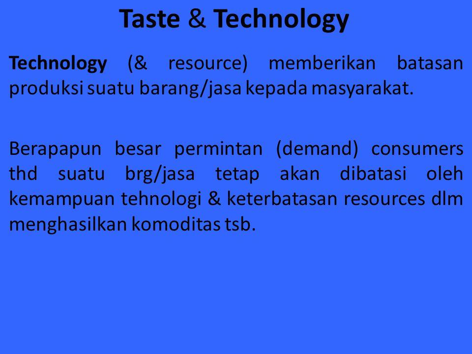 Taste & Technology Technology (& resource) memberikan batasan produksi suatu barang/jasa kepada masyarakat.