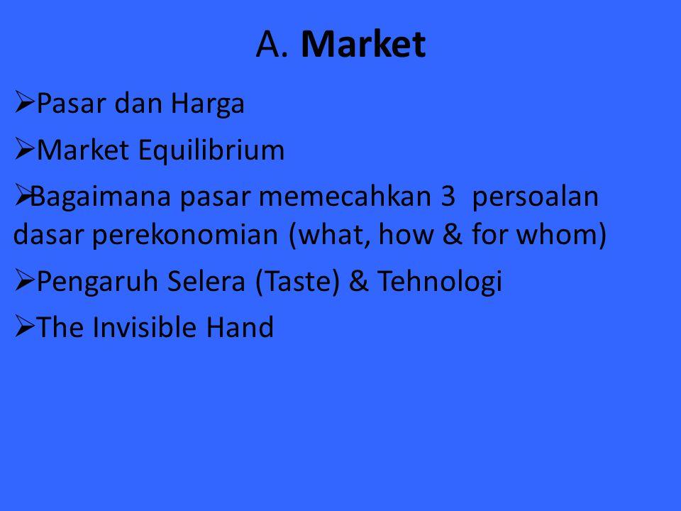 A. Market Pasar dan Harga Market Equilibrium