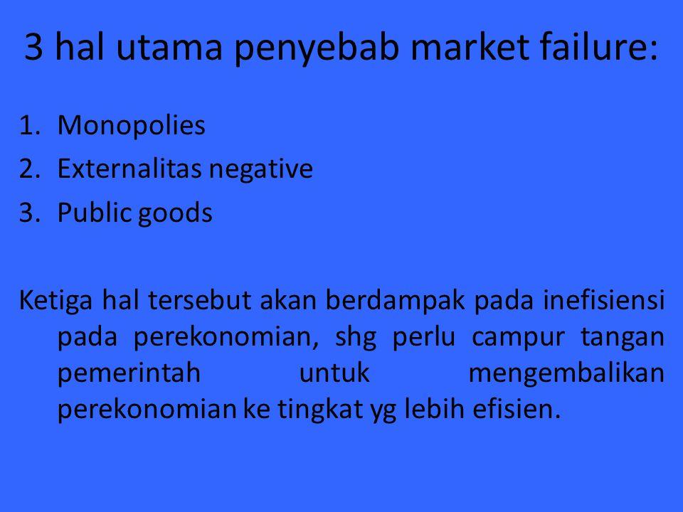 3 hal utama penyebab market failure:
