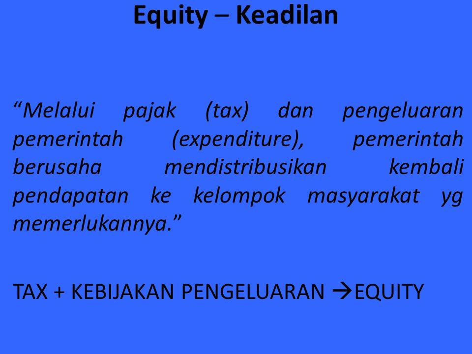 Equity – Keadilan