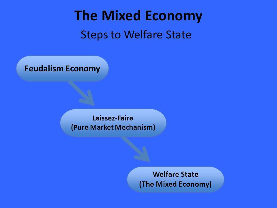 (Pure Market Mechanism)