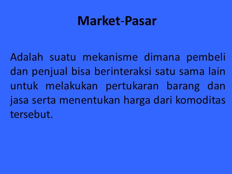 Market-Pasar