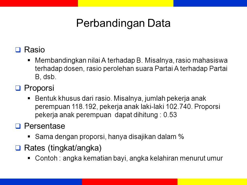 Perbandingan Data Rasio Proporsi Persentase Rates (tingkat/angka)