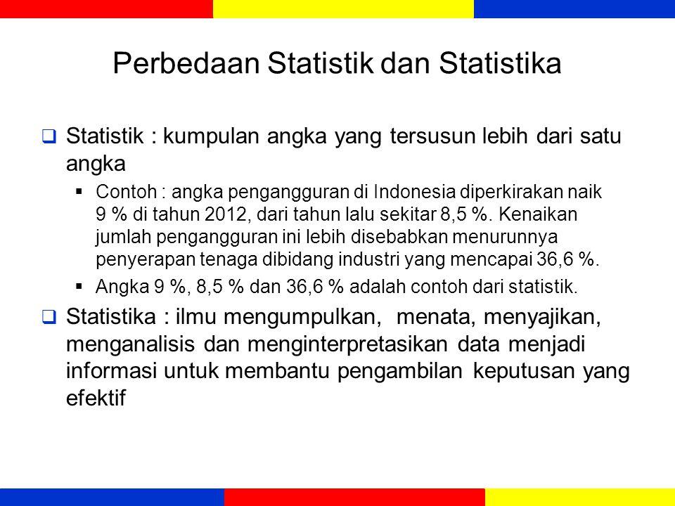 Perbedaan Statistik dan Statistika