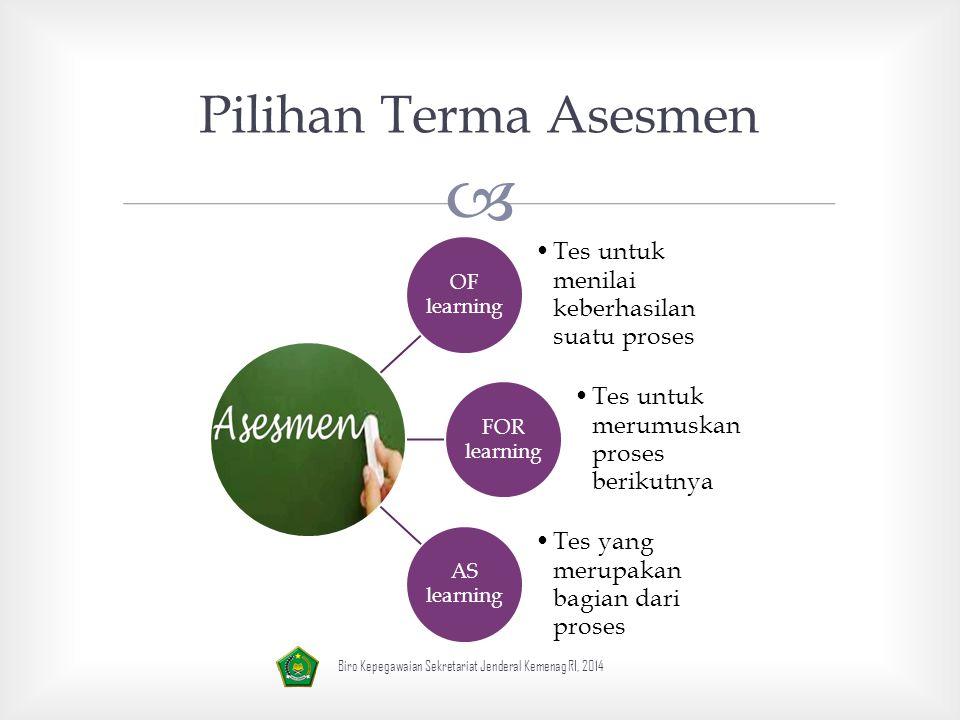 Pilihan Terma Asesmen Tes untuk menilai keberhasilan suatu proses
