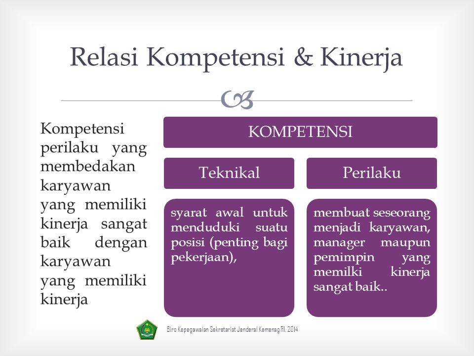 Relasi Kompetensi & Kinerja