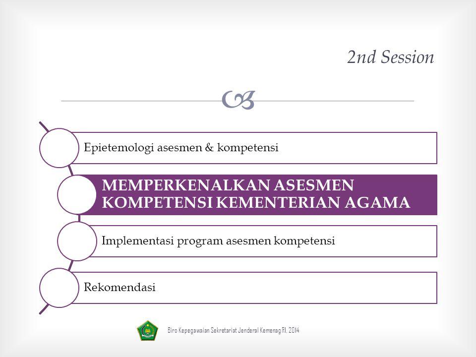 2nd Session MEMPERKENALKAN ASESMEN KOMPETENSI KEMENTERIAN AGAMA