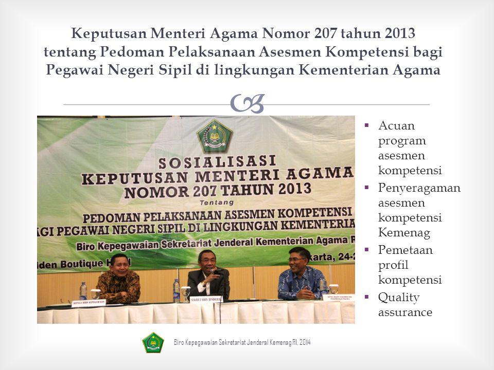 Keputusan Menteri Agama Nomor 207 tahun 2013 tentang Pedoman Pelaksanaan Asesmen Kompetensi bagi Pegawai Negeri Sipil di lingkungan Kementerian Agama