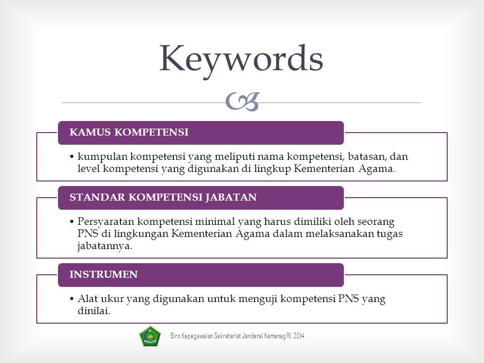 Keywords Biro Kepegawaian Sekretariat Jenderal Kemenag RI, 2014