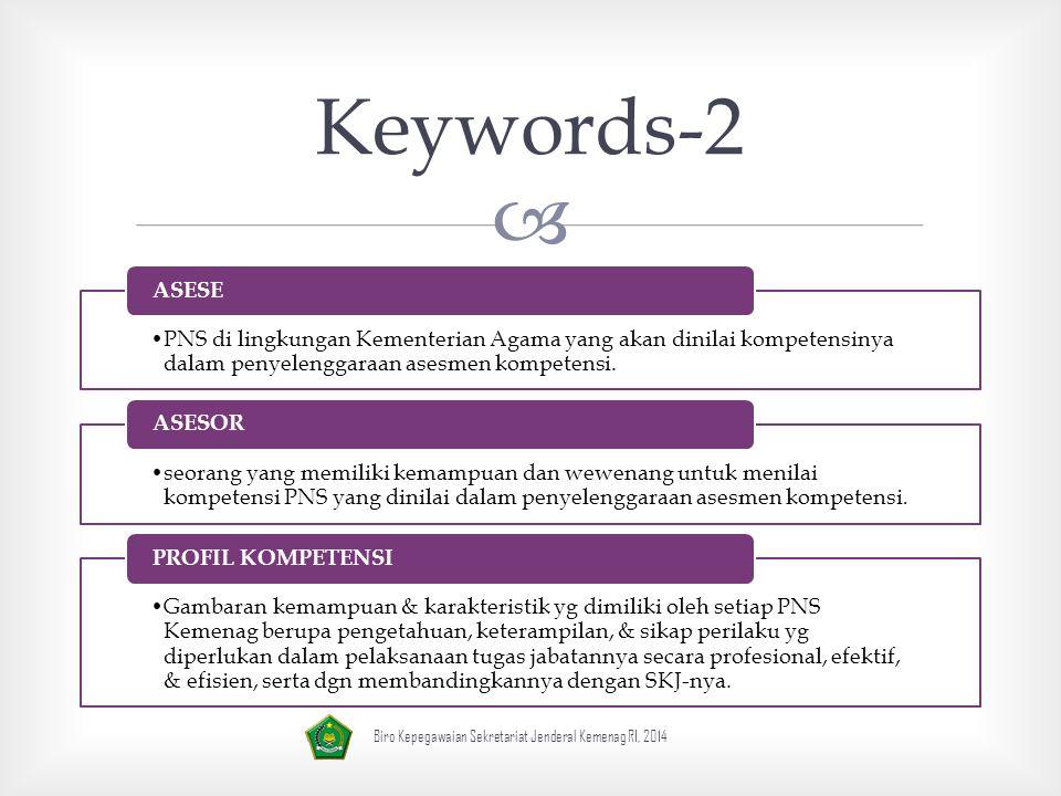 Keywords-2 Biro Kepegawaian Sekretariat Jenderal Kemenag RI, 2014