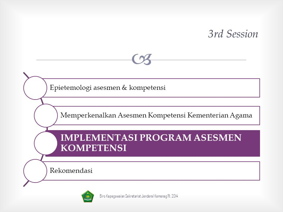 3rd Session IMPLEMENTASI PROGRAM ASESMEN KOMPETENSI