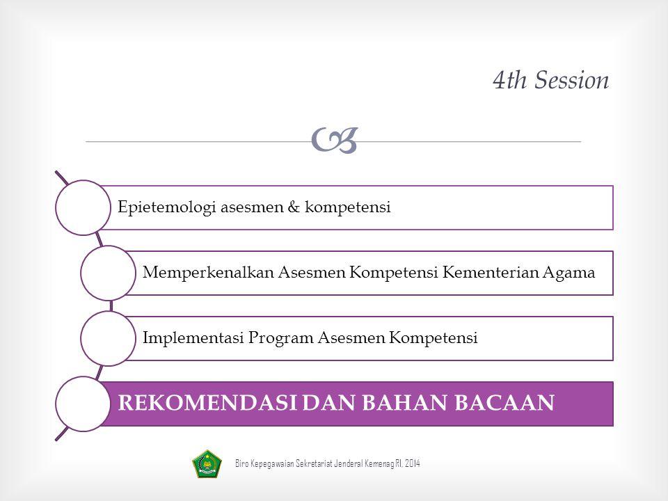 4th Session REKOMENDASI DAN BAHAN BACAAN