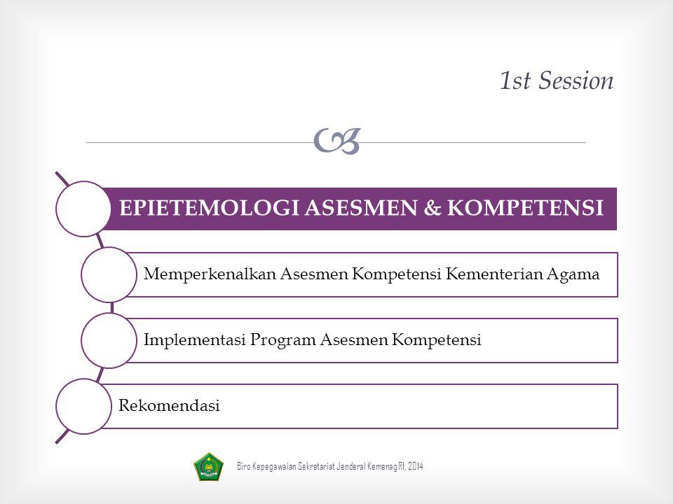 1st Session EPIETEMOLOGI ASESMEN & KOMPETENSI