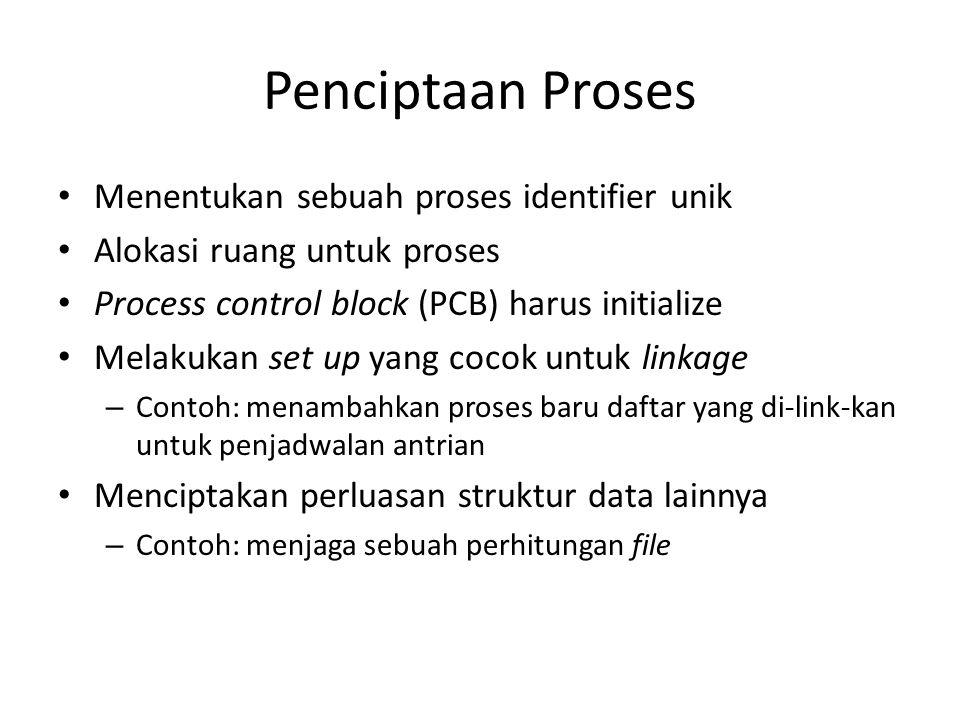 Penciptaan Proses Menentukan sebuah proses identifier unik