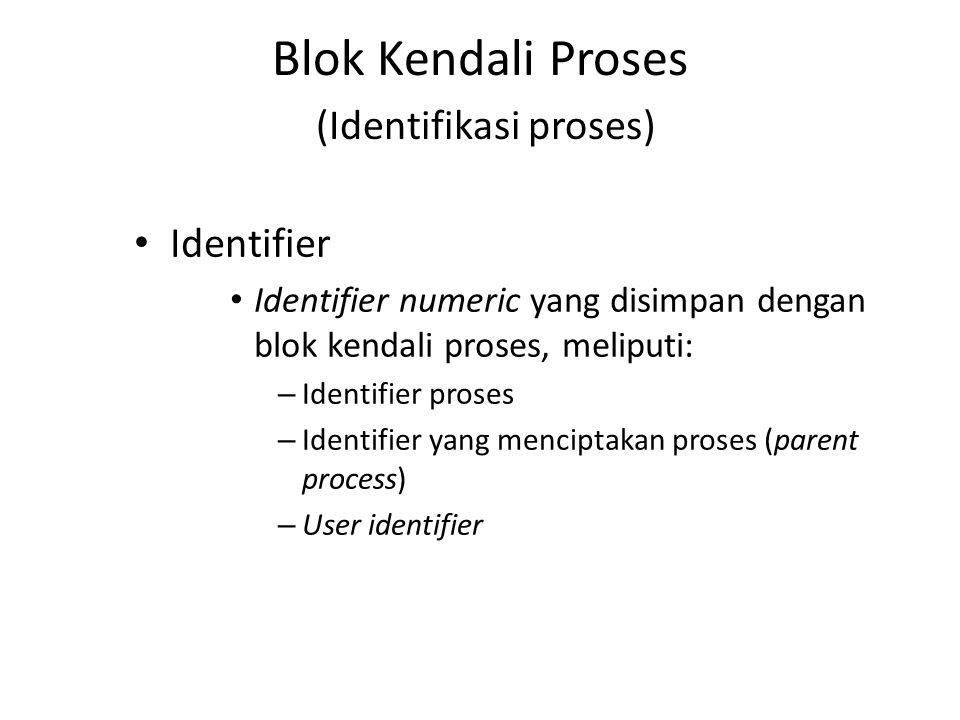 Blok Kendali Proses (Identifikasi proses)