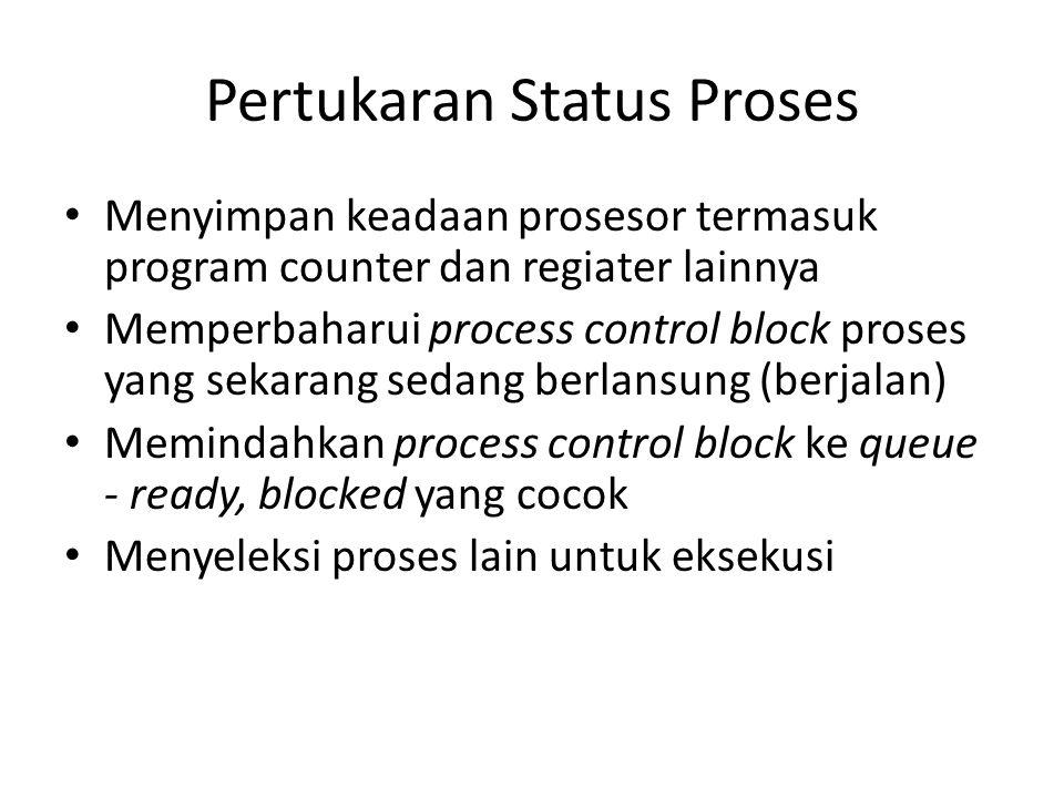 Pertukaran Status Proses