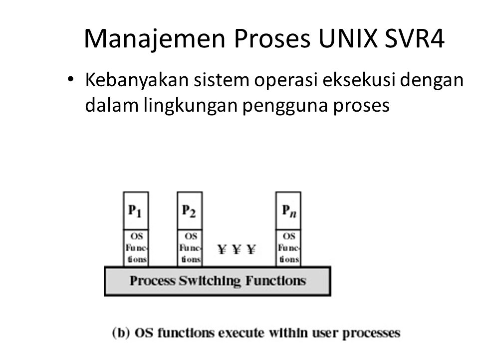Manajemen Proses UNIX SVR4
