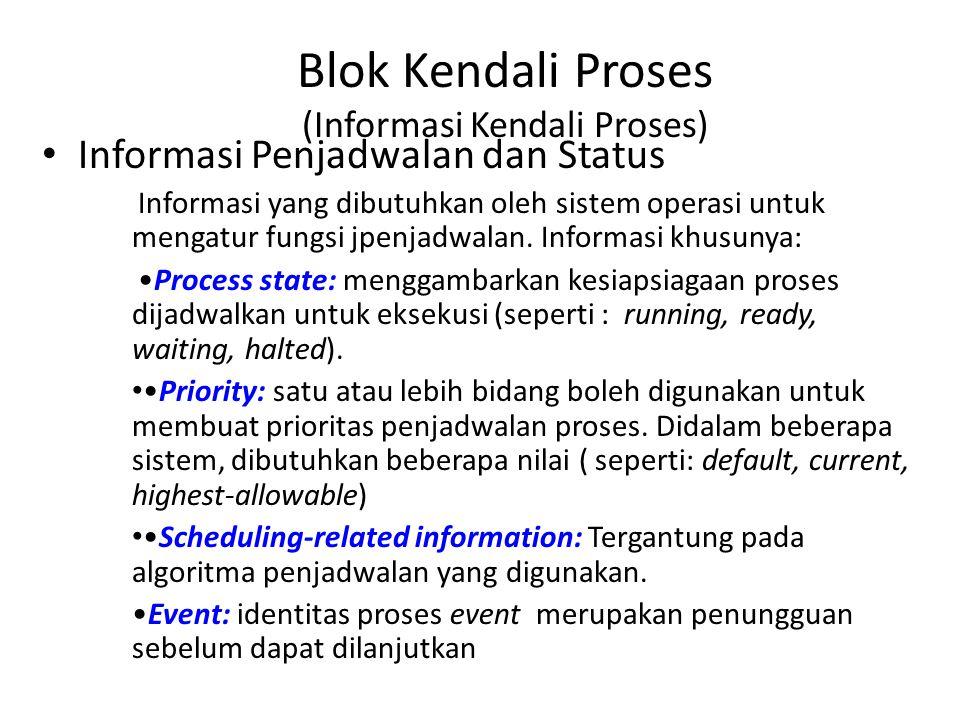 Blok Kendali Proses (Informasi Kendali Proses)