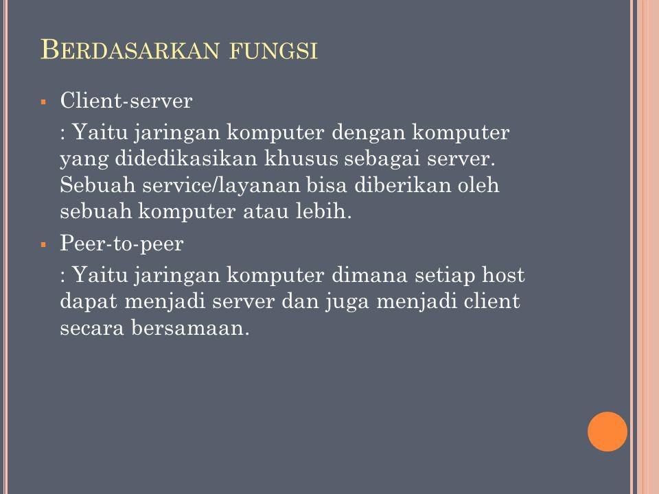 Berdasarkan fungsi Client-server