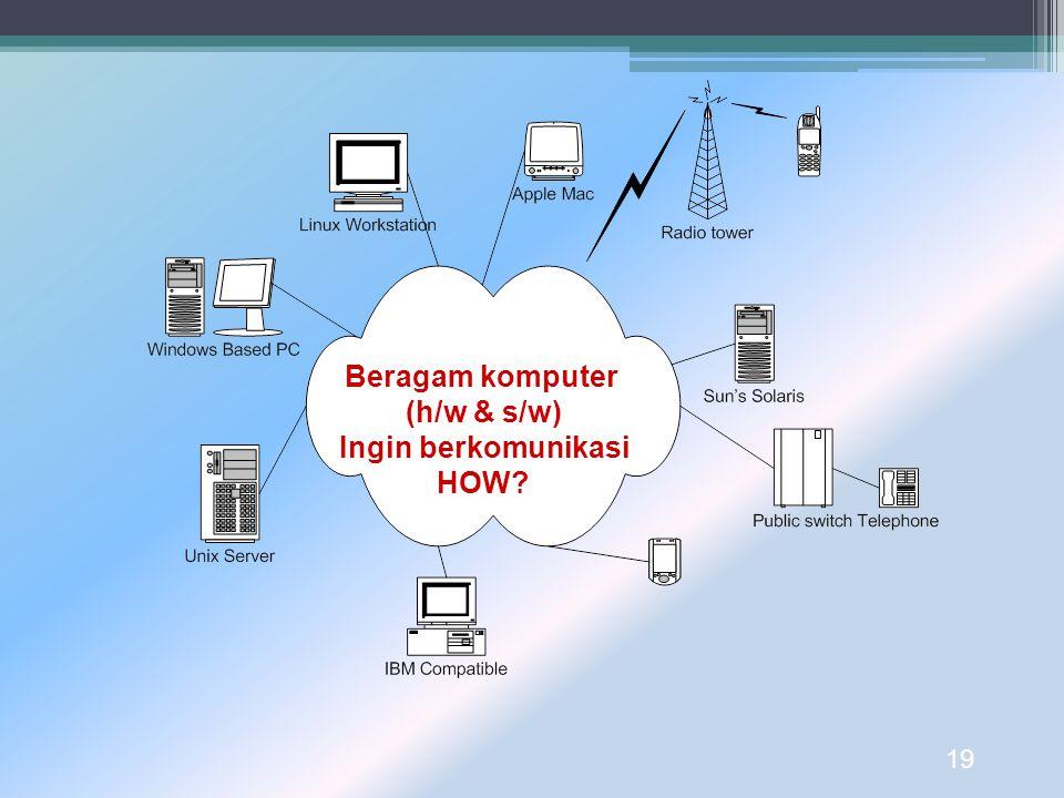 Beragam komputer (h/w & s/w) Ingin berkomunikasi HOW