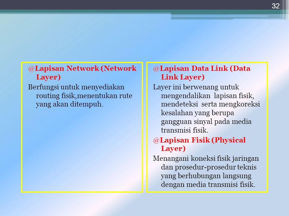 @Lapisan Network (Network Layer)