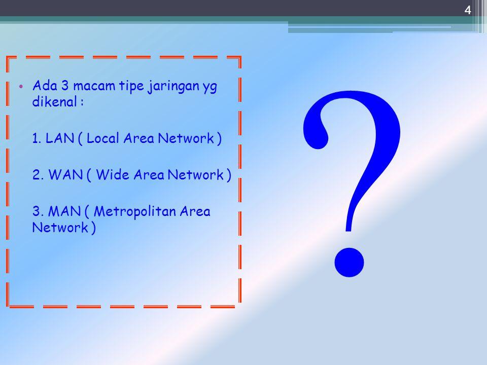 Ada 3 macam tipe jaringan yg dikenal : 1. LAN ( Local Area Network )
