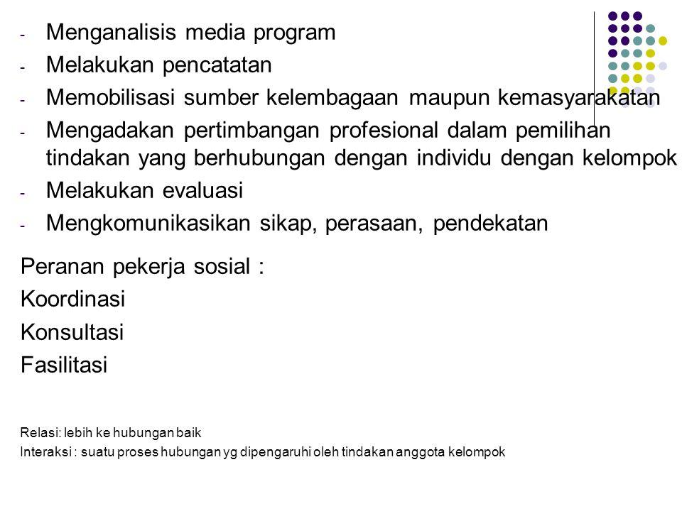 Menganalisis media program Melakukan pencatatan