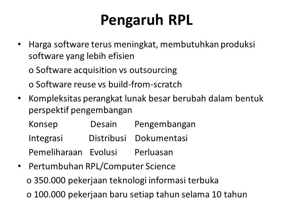 Pengaruh RPL Harga software terus meningkat, membutuhkan produksi software yang lebih efisien. o Software acquisition vs outsourcing.
