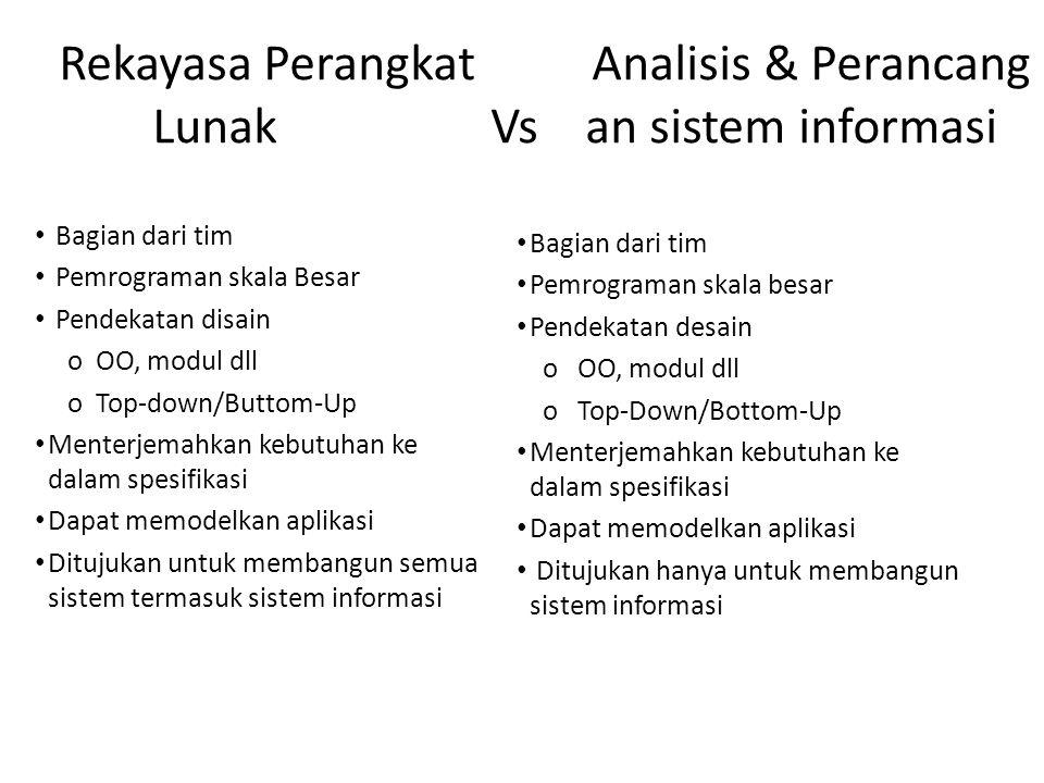 Rekayasa Perangkat Analisis & Perancang Lunak Vs an sistem informasi