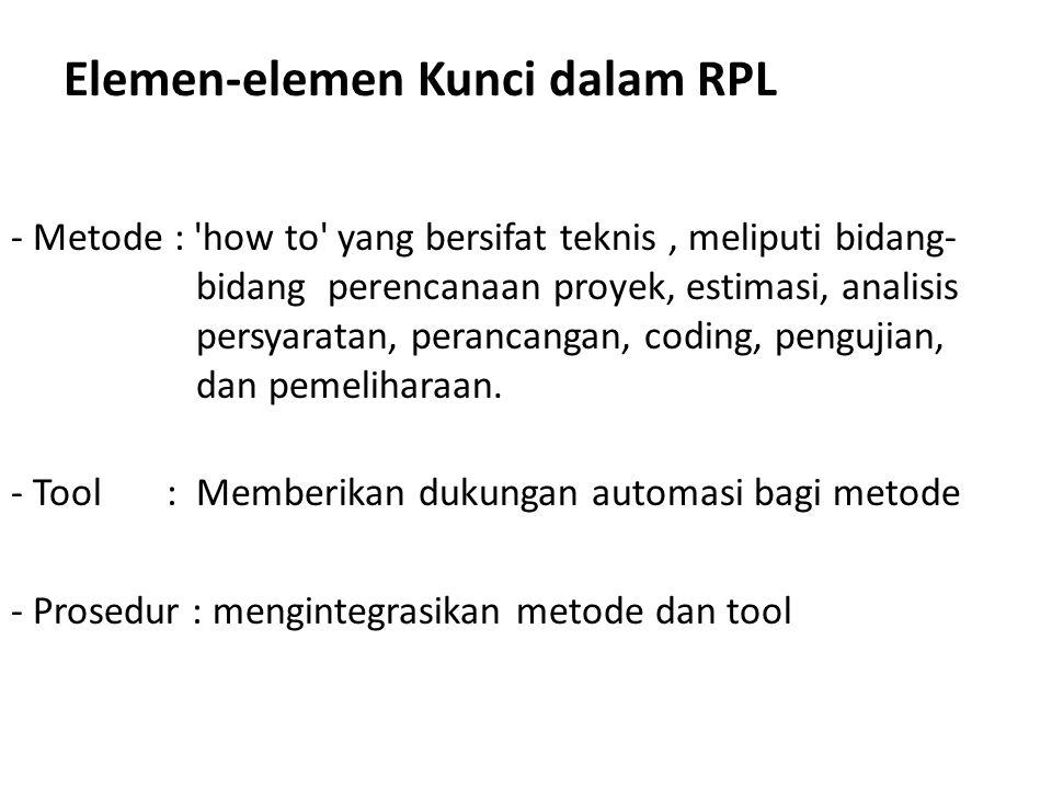 Elemen-elemen Kunci dalam RPL