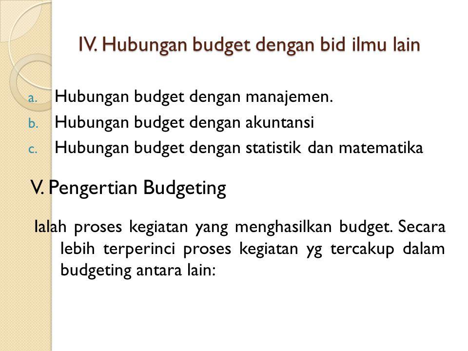 IV. Hubungan budget dengan bid ilmu lain