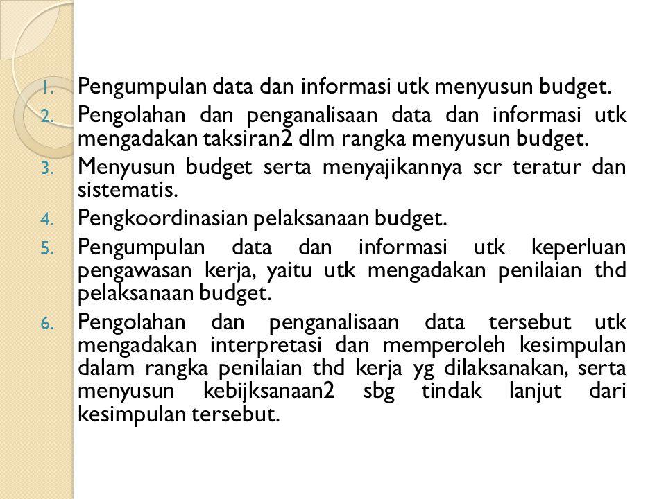 Pengumpulan data dan informasi utk menyusun budget.