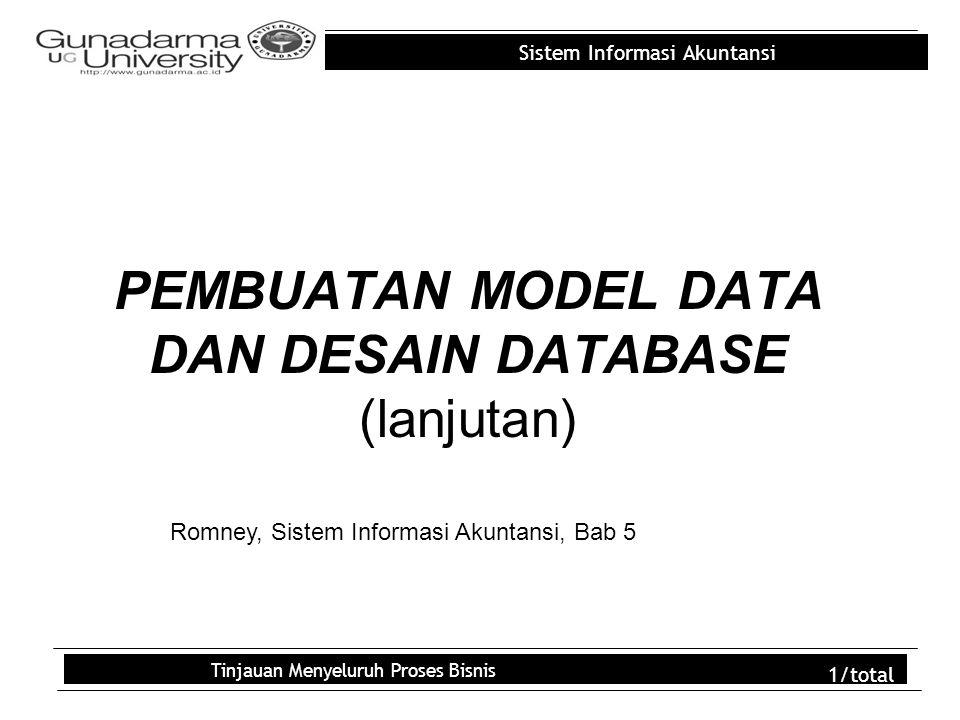 PEMBUATAN MODEL DATA DAN DESAIN DATABASE (lanjutan)