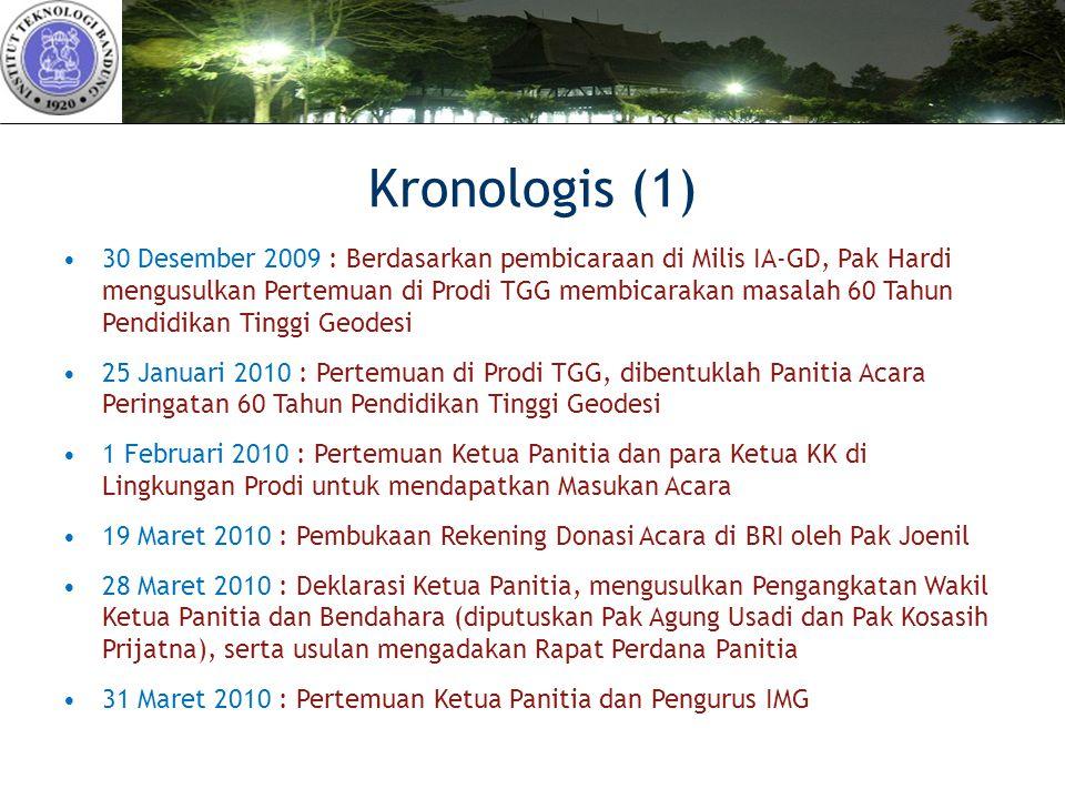 Kronologis (1)