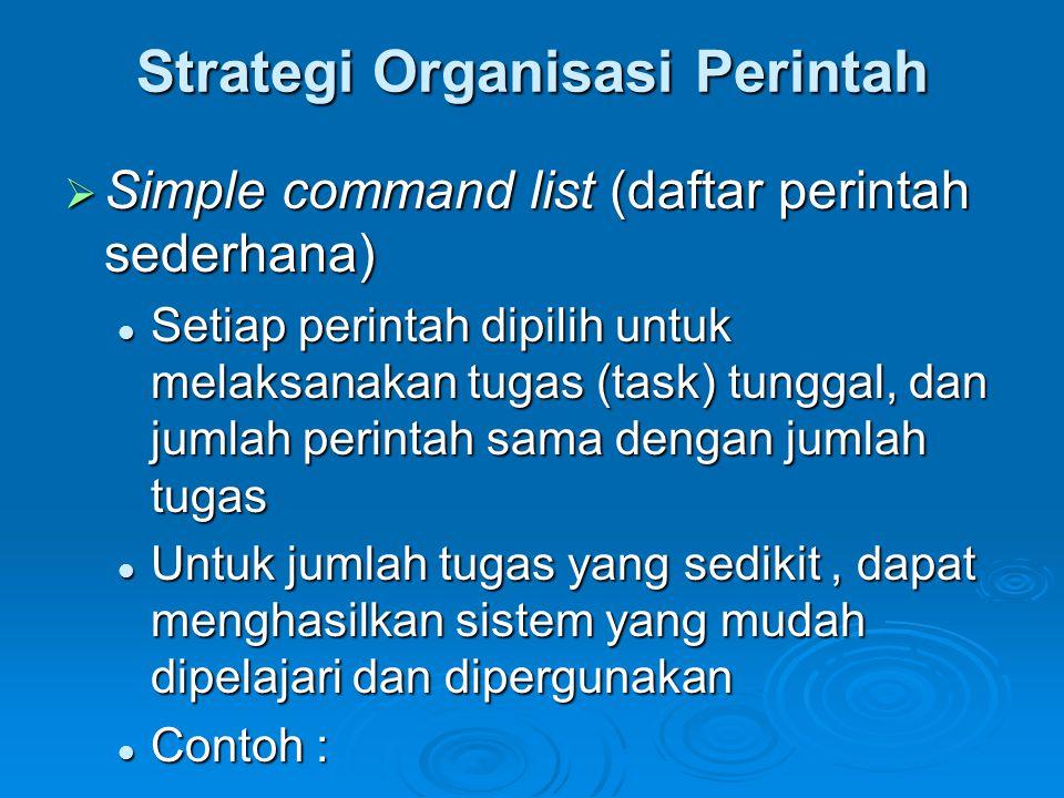Strategi Organisasi Perintah