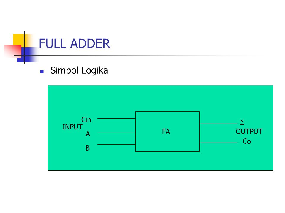 FULL ADDER Simbol Logika Cin  INPUT FA OUTPUT A Co B